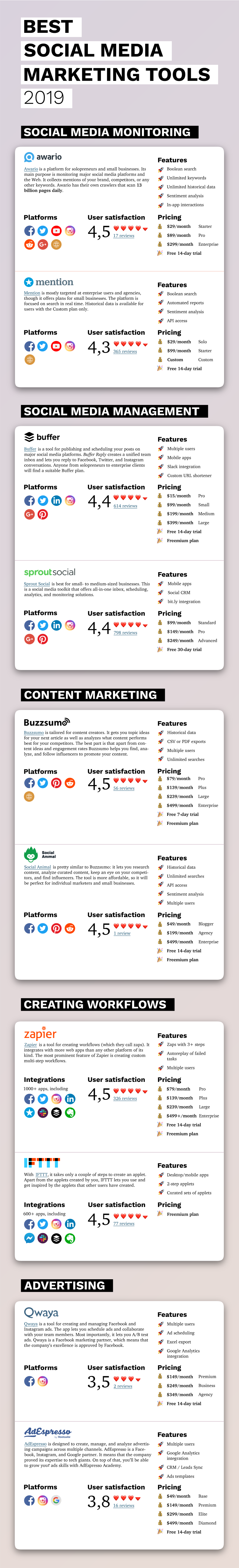 marketing-tools-infographic